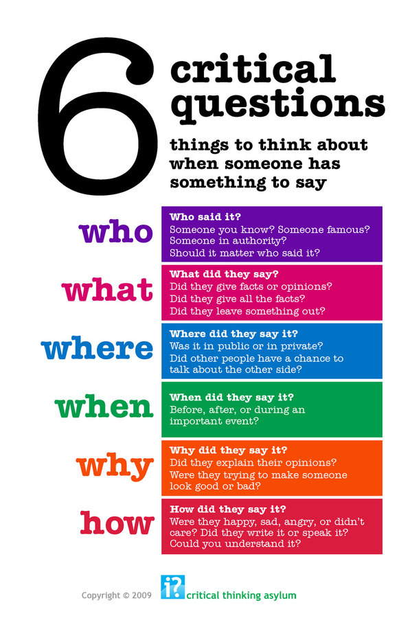list of critical thinking questions Critical thinking questions one of the goals of the course is to have the readers further develop their critical thinking skills one way to achieve this goal is.